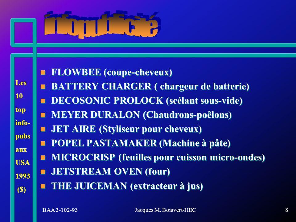 BAA 3-102-93Jacques M. Boisvert-HEC29 Communication Marketing Intégrée
