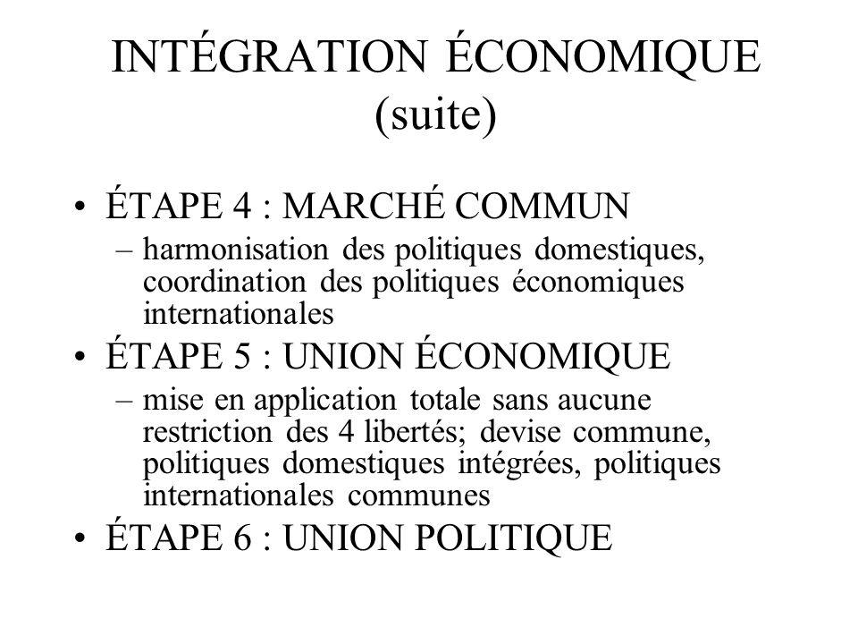 INTÉGRATION ÉCONOMIQUE (suite) ÉTAPE 4 : MARCHÉ COMMUN –harmonisation des politiques domestiques, coordination des politiques économiques internationa