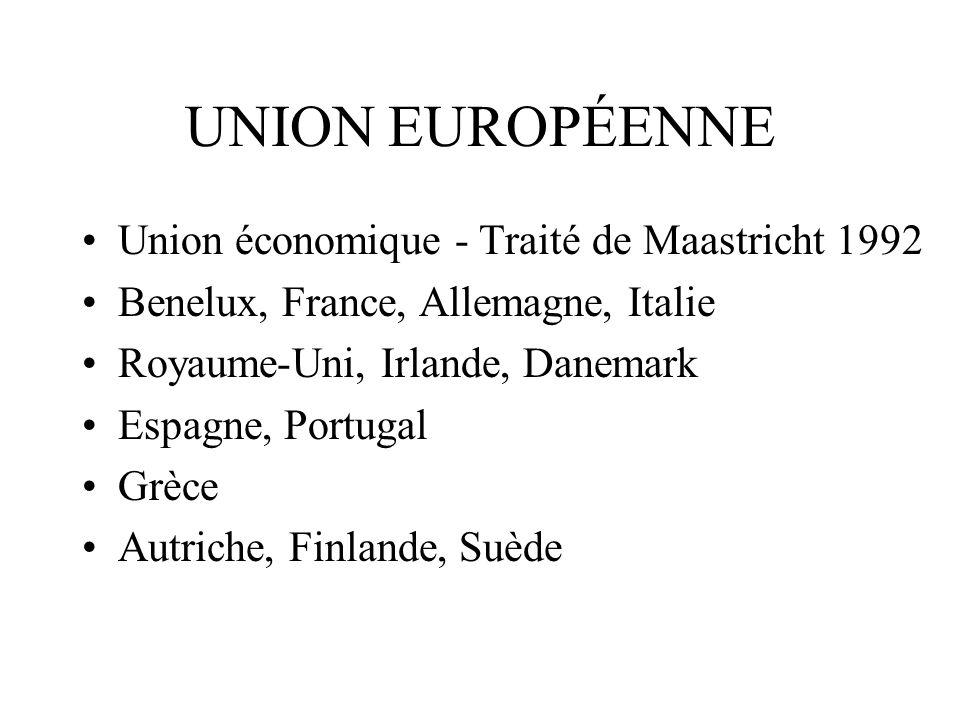 UNION EUROPÉENNE Union économique - Traité de Maastricht 1992 Benelux, France, Allemagne, Italie Royaume-Uni, Irlande, Danemark Espagne, Portugal Grèc