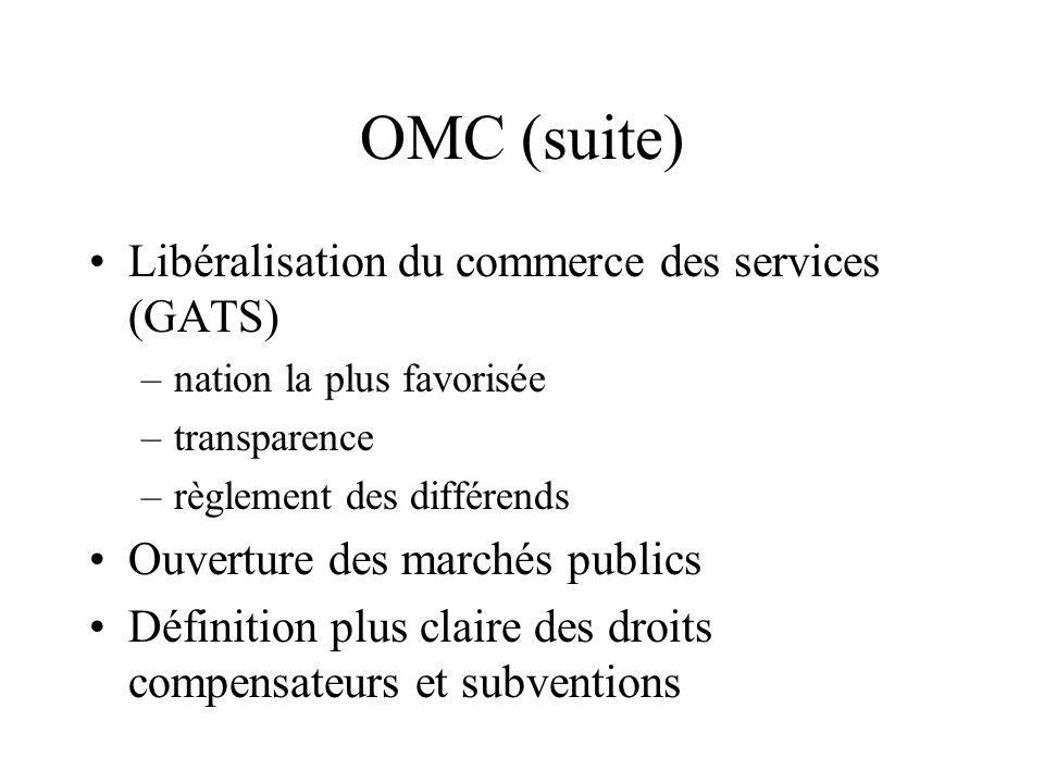 OMC (suite) Libéralisation du commerce des services (GATS) –nation la plus favorisée –transparence –règlement des différends Ouverture des marchés pub