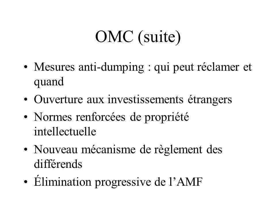 OMC (suite) Mesures anti-dumping : qui peut réclamer et quand Ouverture aux investissements étrangers Normes renforcées de propriété intellectuelle No
