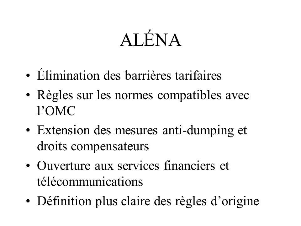 ALÉNA Élimination des barrières tarifaires Règles sur les normes compatibles avec lOMC Extension des mesures anti-dumping et droits compensateurs Ouve