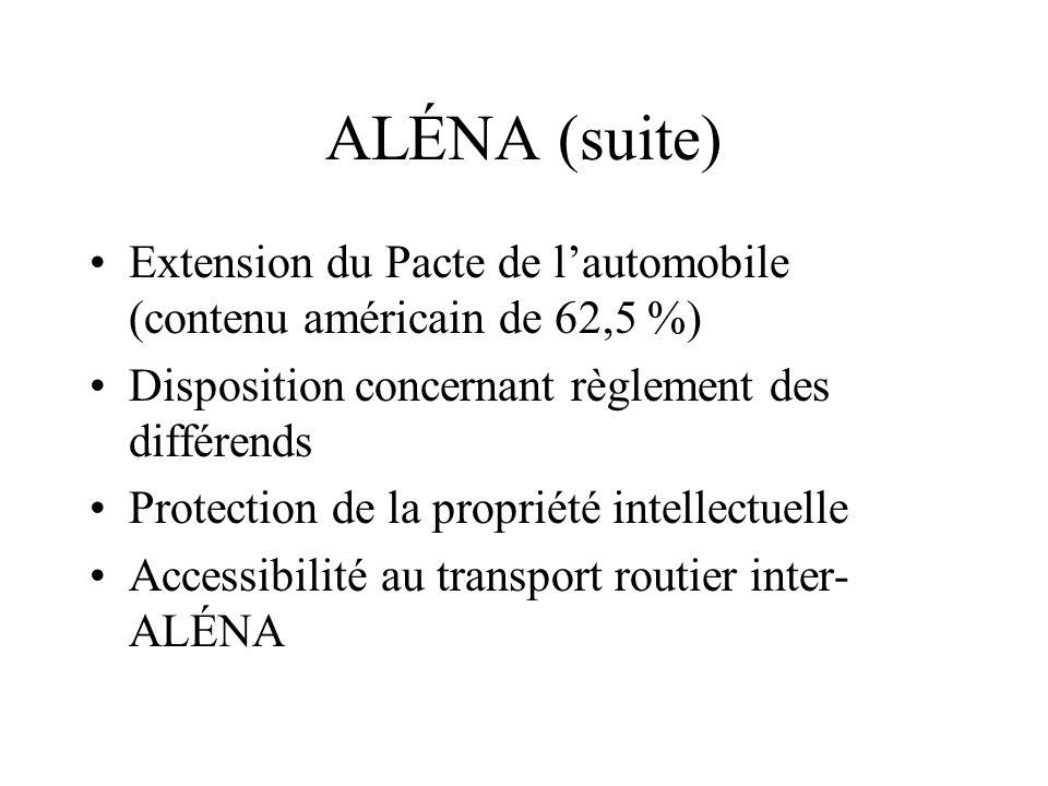 ALÉNA (suite) Extension du Pacte de lautomobile (contenu américain de 62,5 %) Disposition concernant règlement des différends Protection de la proprié