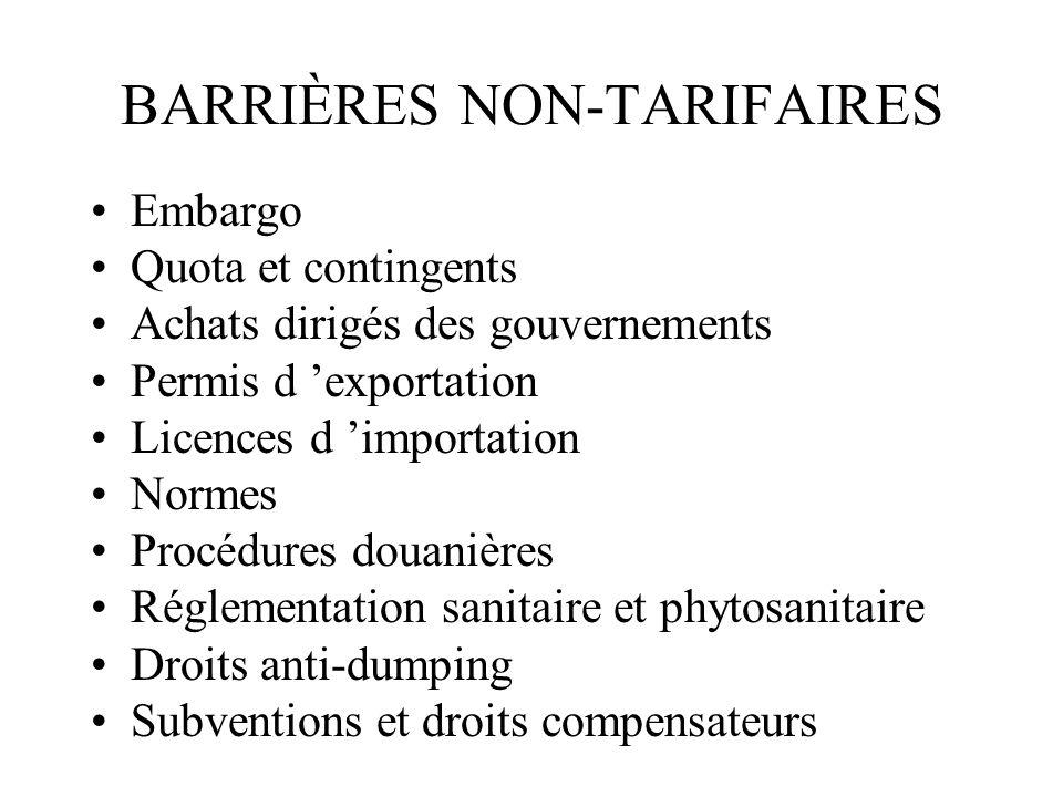 BARRIÈRES NON-TARIFAIRES Embargo Quota et contingents Achats dirigés des gouvernements Permis d exportation Licences d importation Normes Procédures d