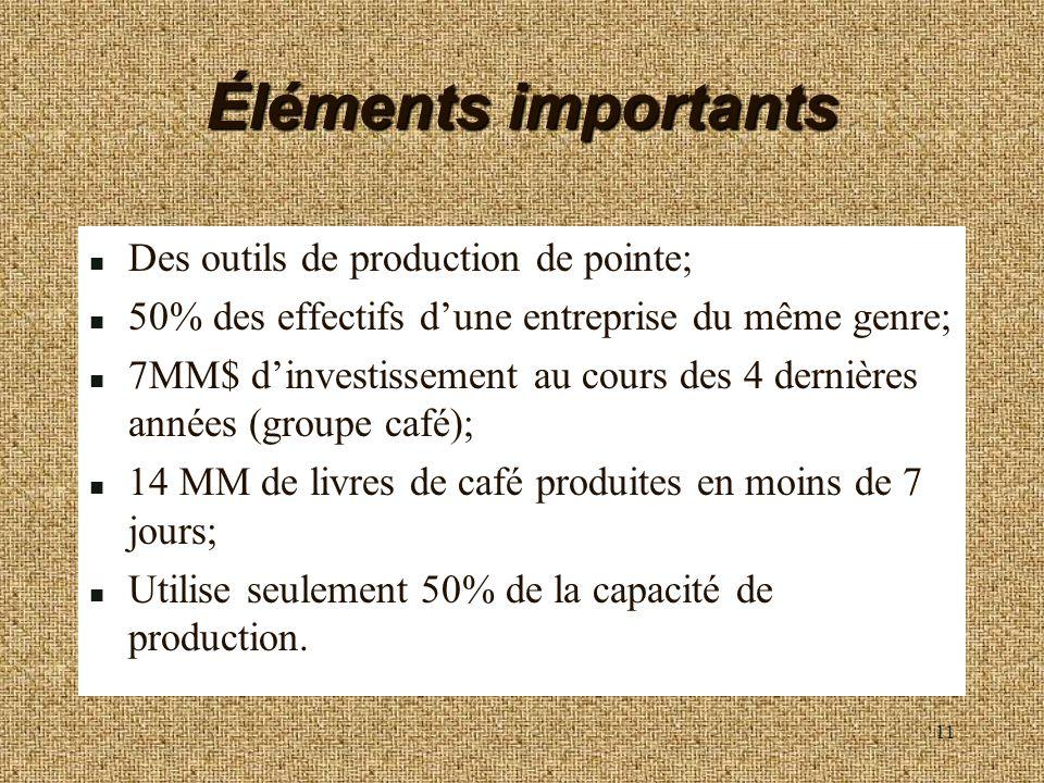 11 Éléments importants n Des outils de production de pointe; n 50% des effectifs dune entreprise du même genre; n 7MM$ dinvestissement au cours des 4