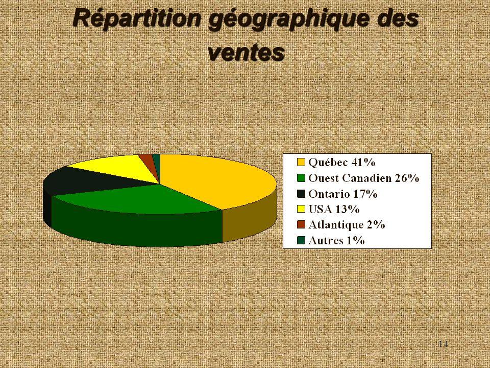 14 Répartition géographique des ventes