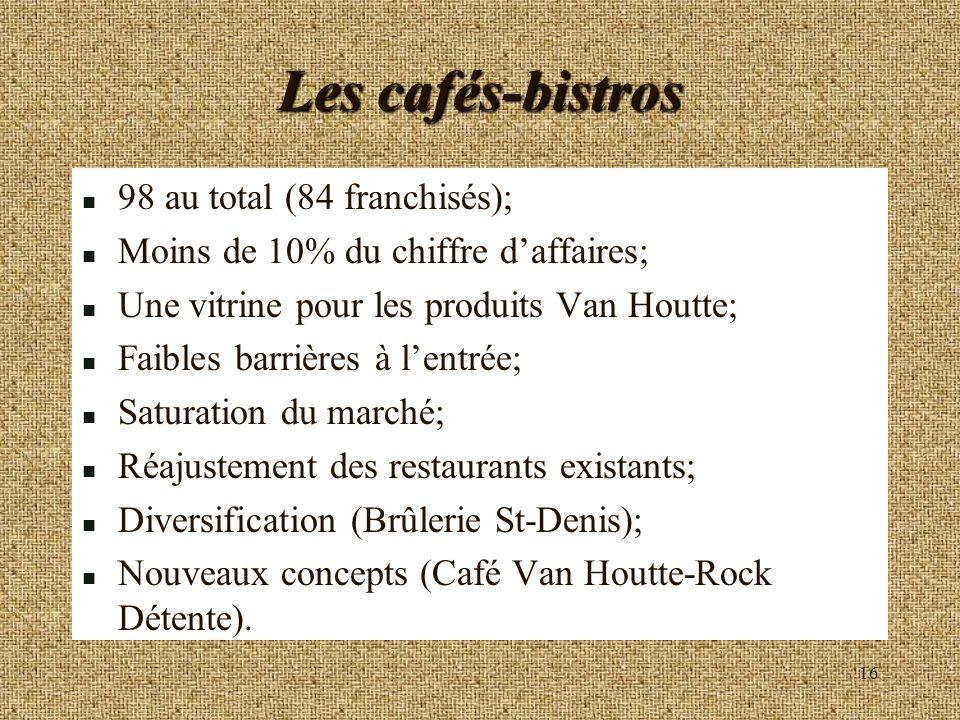16 Les cafés-bistros n 98 au total (84 franchisés); n Moins de 10% du chiffre daffaires; n Une vitrine pour les produits Van Houtte; n Faibles barrièr