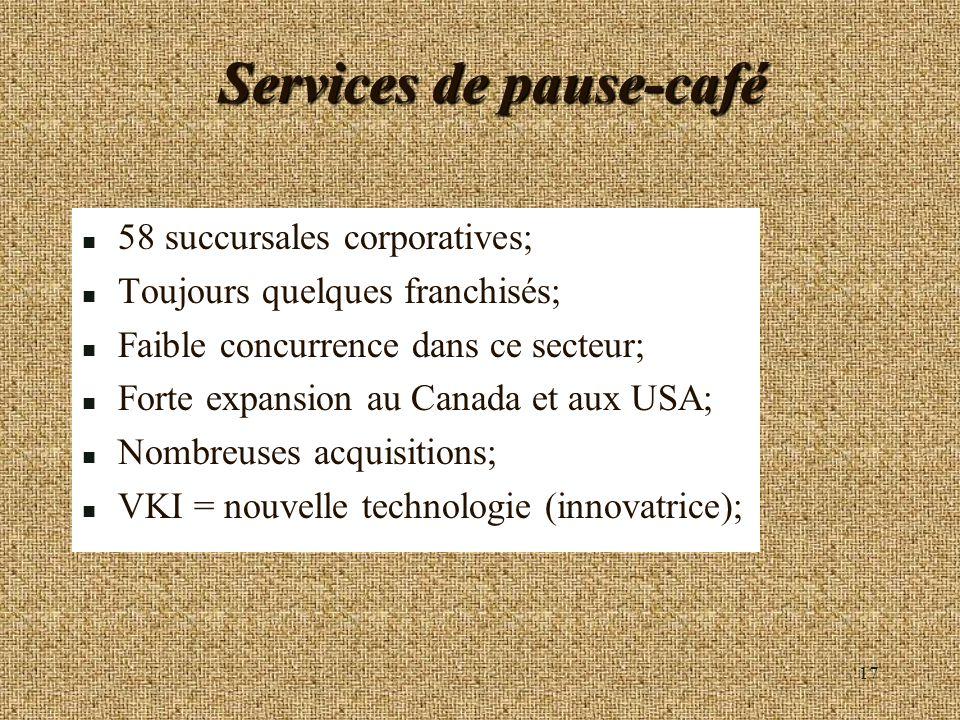 17 Services de pause-café n 58 succursales corporatives; n Toujours quelques franchisés; n Faible concurrence dans ce secteur; n Forte expansion au Ca