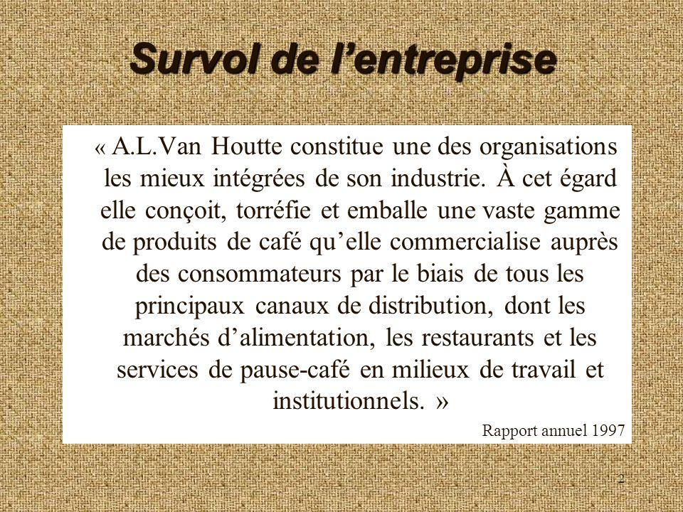 3 Bref historique 1919: Ouverture du 1er magasin 1980: Vente de 50% des parts par Pierre Van Houtte (à P.A.Guillotte, président actuel et un associé) Début des café-bistros 1992: Acquisition de Selena (vendue par Unigesco) Début dans le domaine de la pause-café; 1994 : Acquisition de 51% de VKI (infusion à la tasse) 1997: Acquisition du 49% restant de VKI