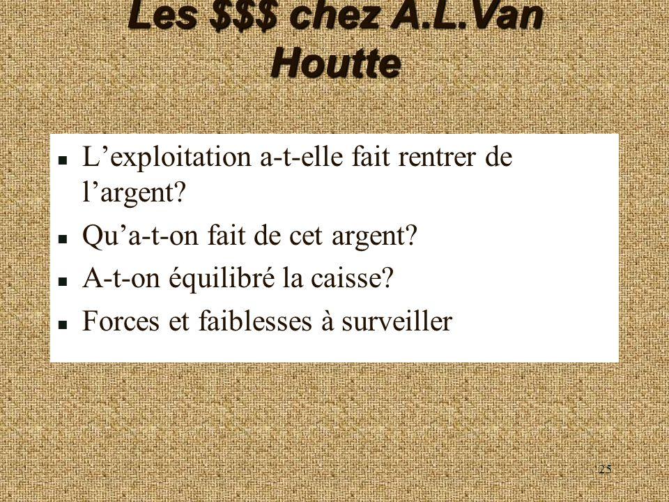 25 Les $$$ chez A.L.Van Houtte n Lexploitation a-t-elle fait rentrer de largent? n Qua-t-on fait de cet argent? n A-t-on équilibré la caisse? n Forces
