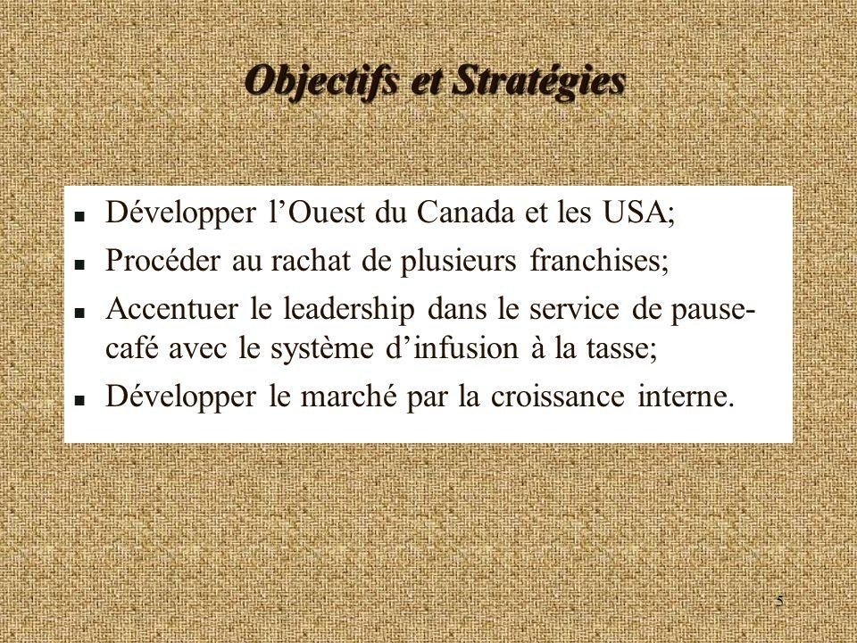 5 Objectifs et Stratégies Objectifs et Stratégies n Développer lOuest du Canada et les USA; n Procéder au rachat de plusieurs franchises; n Accentuer