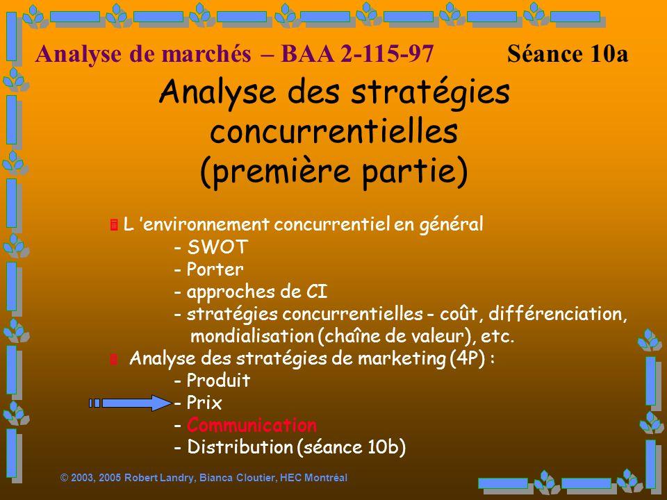 Analyse des stratégies concurrentielles (première partie) L environnement concurrentiel en général - SWOT - Porter - approches de CI - stratégies concurrentielles - coût, différenciation, mondialisation (chaîne de valeur), etc.