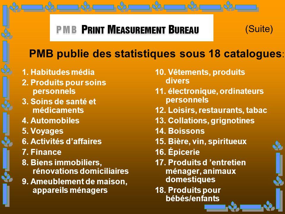 PMB produit une base de données contenant des informations sur les habitudes de lecture, lutilisation de produits et de marques et les modes de vie de