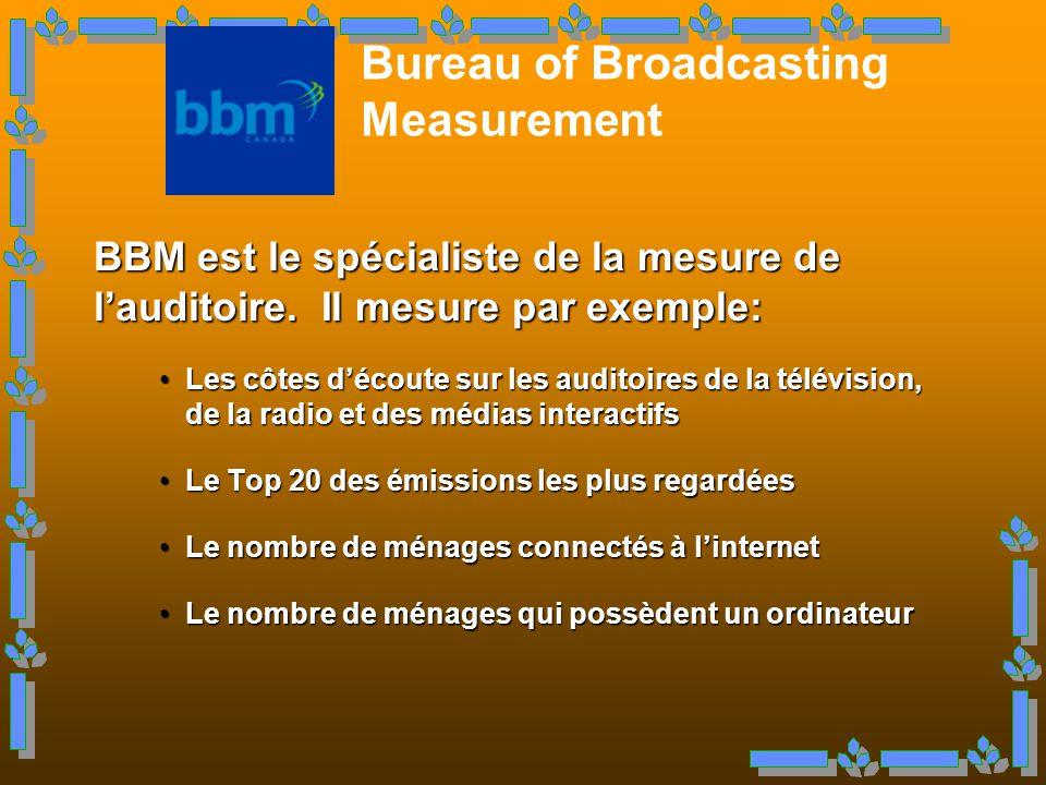 BBM Canada Organisme canadien à but non lucratif établit en 1944 par lassociation des diffuseurs et celle des publicitaires. Fournit des informations