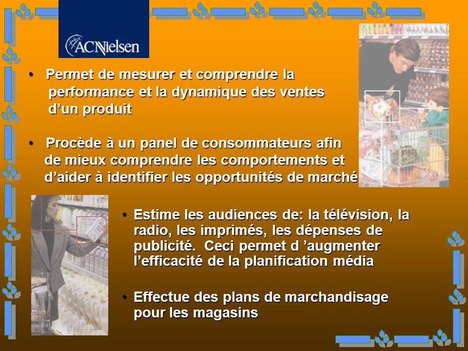 Nielsen Media Research Fournit des données sur la mesure de laudience télé et radio et autres services reliés partout dans le monde (plus de 40 pays).