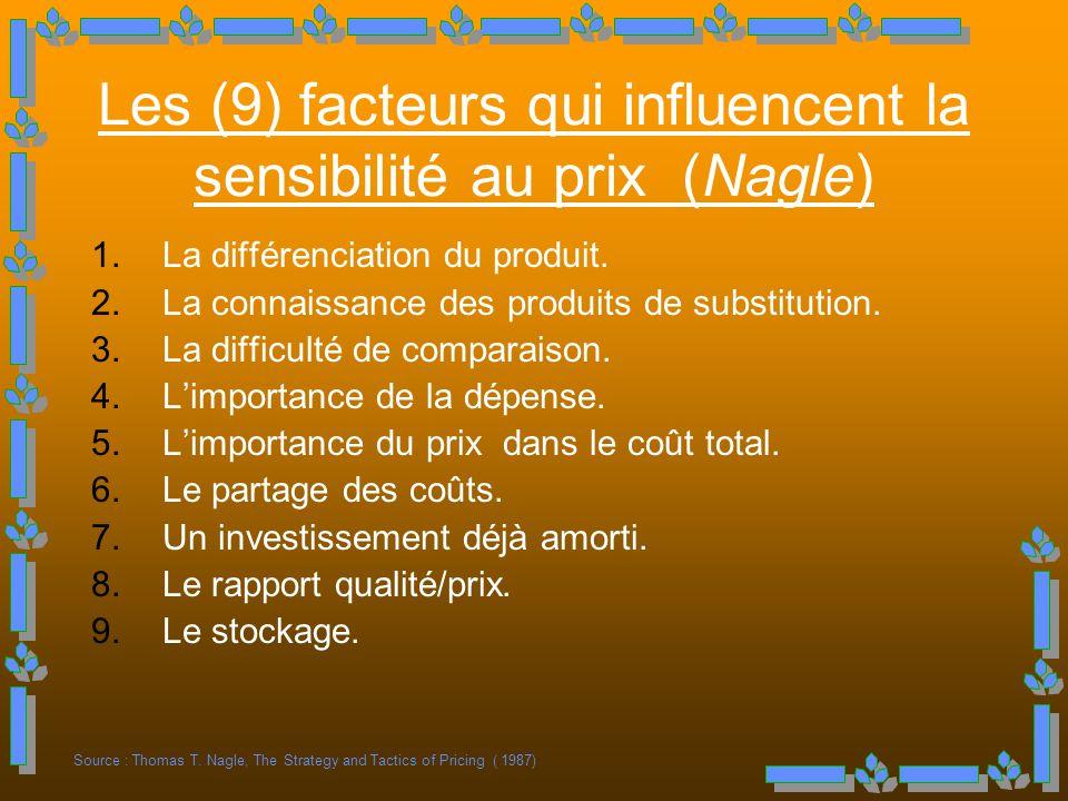 Les (9) facteurs qui influencent la sensibilité au prix (Nagle) 1.