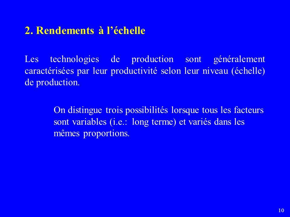 9 Q=1 Q=2Q=3 0 123 1 2 3 Qte K qte L TMST = - K / L = constante = 1 Substitution parfaite entre les intrants En général, la courbure de lisoquant (TMS