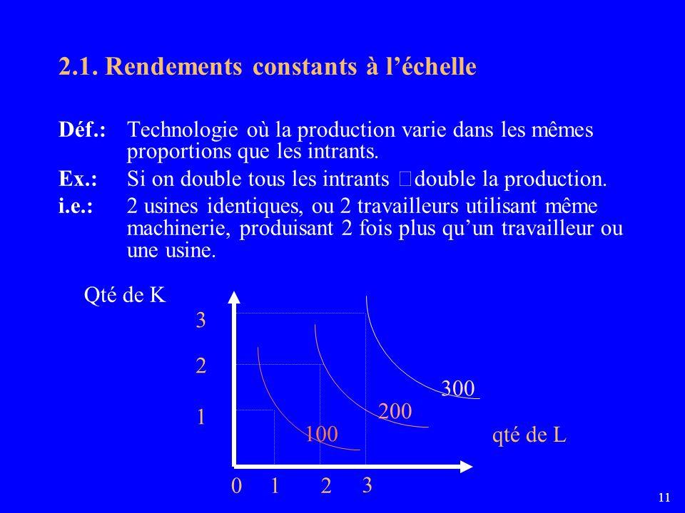 10 2. Rendements à léchelle Les technologies de production sont généralement caractérisées par leur productivité selon leur niveau (échelle) de produc
