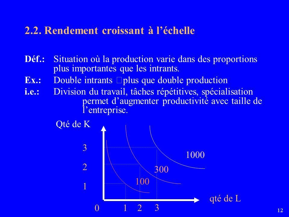 11 2.1. Rendements constants à léchelle Déf.:Technologie où la production varie dans les mêmes proportions que les intrants. Ex.:Si on double tous les