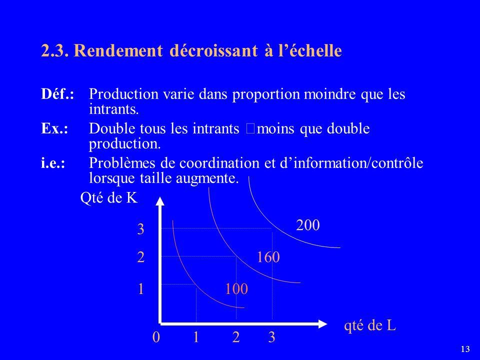 12 2.2. Rendement croissant à léchelle Déf.:Situation où la production varie dans des proportions plus importantes que les intrants. Ex.:Double intran