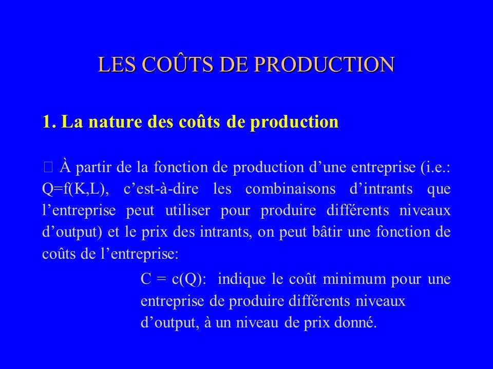 13 2.3. Rendement décroissant à léchelle Déf.:Production varie dans proportion moindre que les intrants. Ex.:Double tous les intrants moins que double