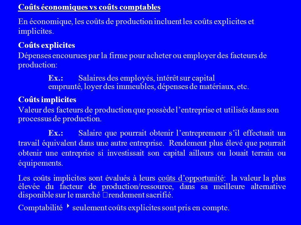 LES COÛTS DE PRODUCTION 1. La nature des coûts de production À partir de la fonction de production dune entreprise (i.e.: Q=f(K,L), cest-à-dire les co