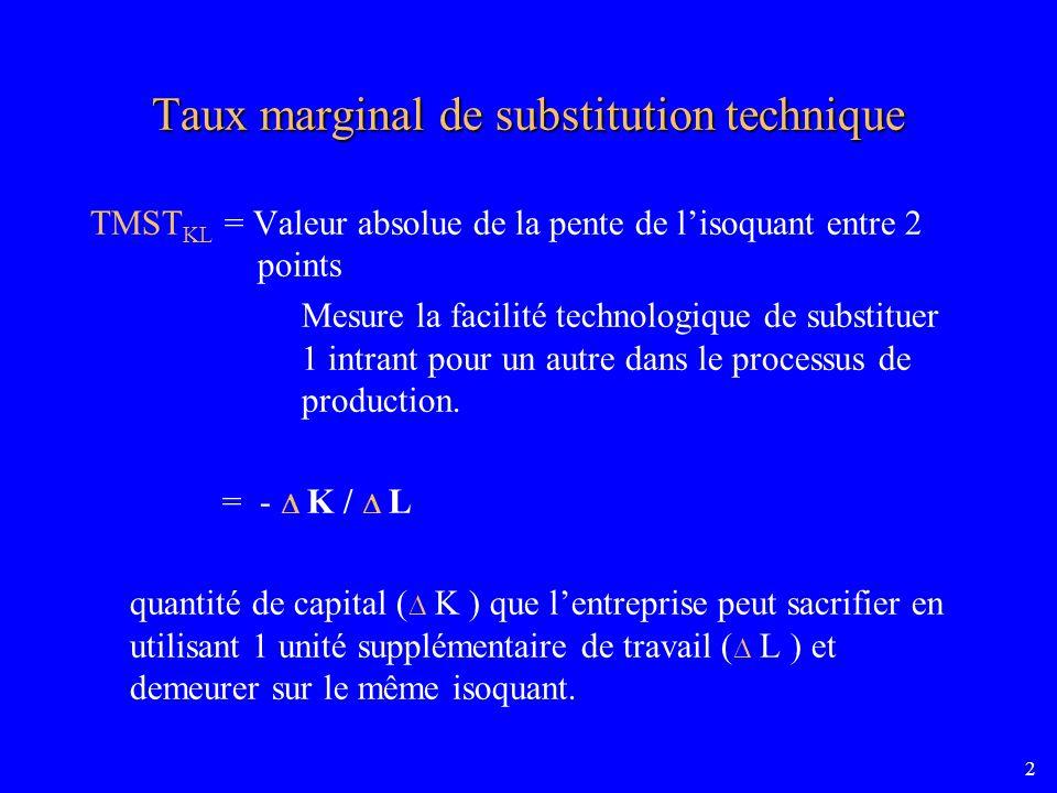 2 Taux marginal de substitution technique TMST KL = Valeur absolue de la pente de lisoquant entre 2 points Mesure la facilité technologique de substituer 1 intrant pour un autre dans le processus de production.