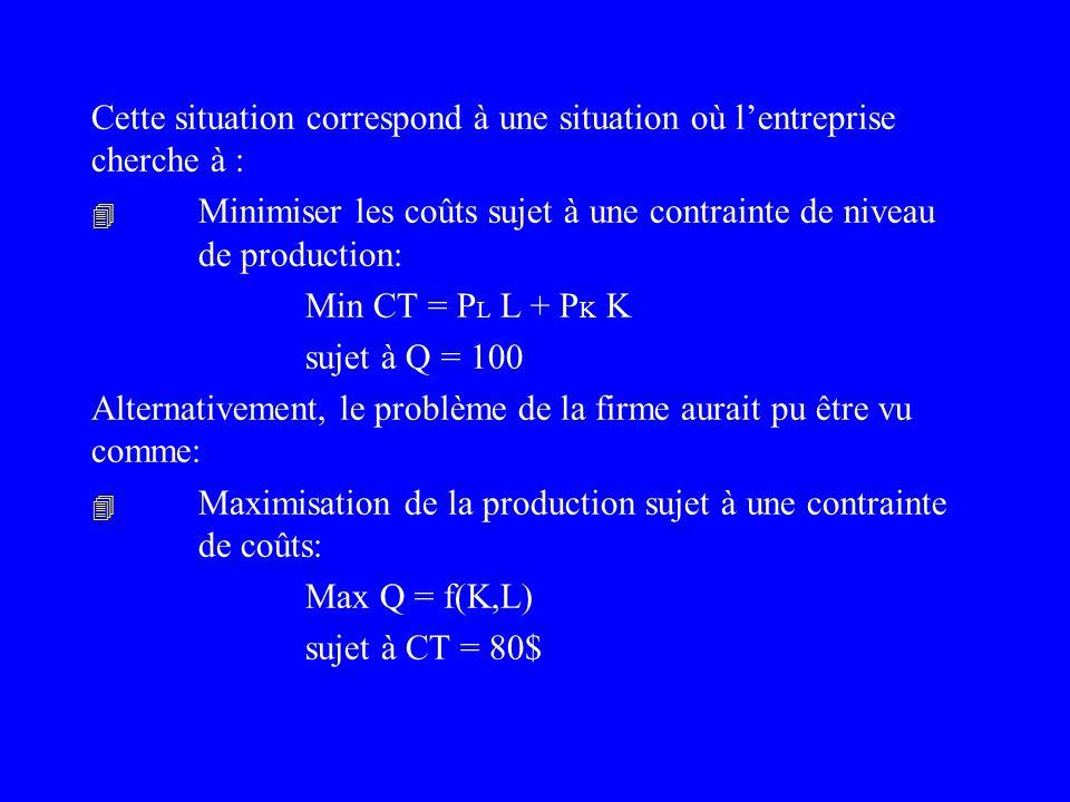 Qté de K 4 406810 6 8 optimum Le coût le moins élevé de produire Q=100 est de 80$ 80$=10L+10K =10$*4+10$*4 ici P L = P K =10$ La firme décide de produ