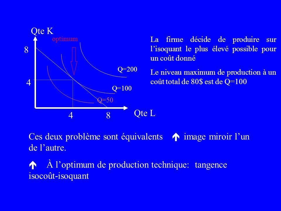 Cette situation correspond à une situation où lentreprise cherche à : 4 Minimiser les coûts sujet à une contrainte de niveau de production: Min CT = P