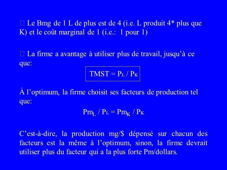 Si la firme sacrifie 4 unités déquipement et utilise 1 unité de travail de plus, elle demeure sur le même isoquant, Q=100. Q=100 CT=110$ CT=80$ A B 4
