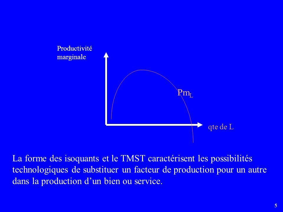 5 qte de L Pm L La forme des isoquants et le TMST caractérisent les possibilités technologiques de substituer un facteur de production pour un autre dans la production dun bien ou service.