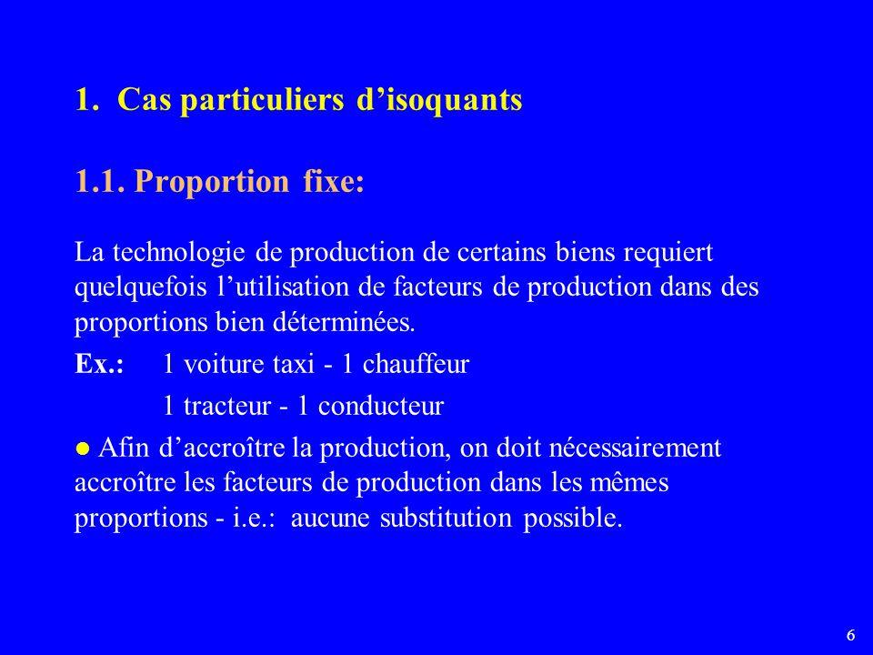 5 qte de L Pm L La forme des isoquants et le TMST caractérisent les possibilités technologiques de substituer un facteur de production pour un autre d