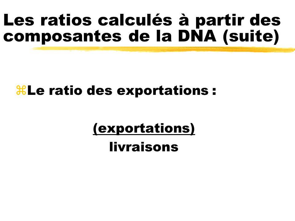 Les ratios calculés à partir des composantes de la DNA (suite) zLe ratio des exportations : (exportations) livraisons