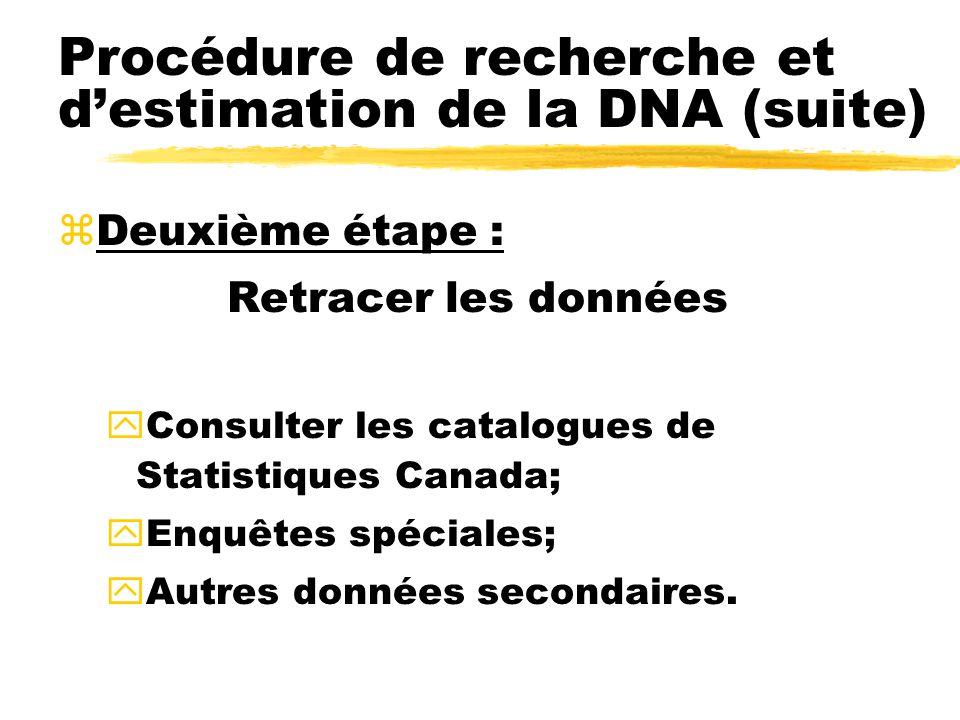 Procédure de recherche et destimation de la DNA (suite) zDeuxième étape : Retracer les données yConsulter les catalogues de Statistiques Canada; yEnquêtes spéciales; yAutres données secondaires.