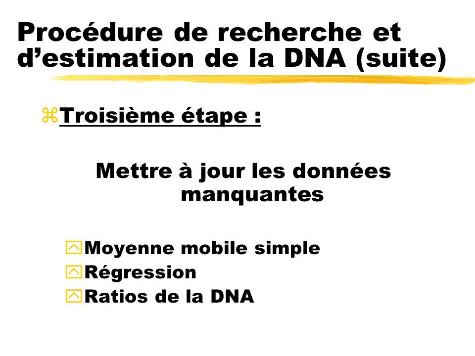 Procédure de recherche et destimation de la DNA (suite) zTroisième étape : Mettre à jour les données manquantes yMoyenne mobile simple yRégression yRatios de la DNA