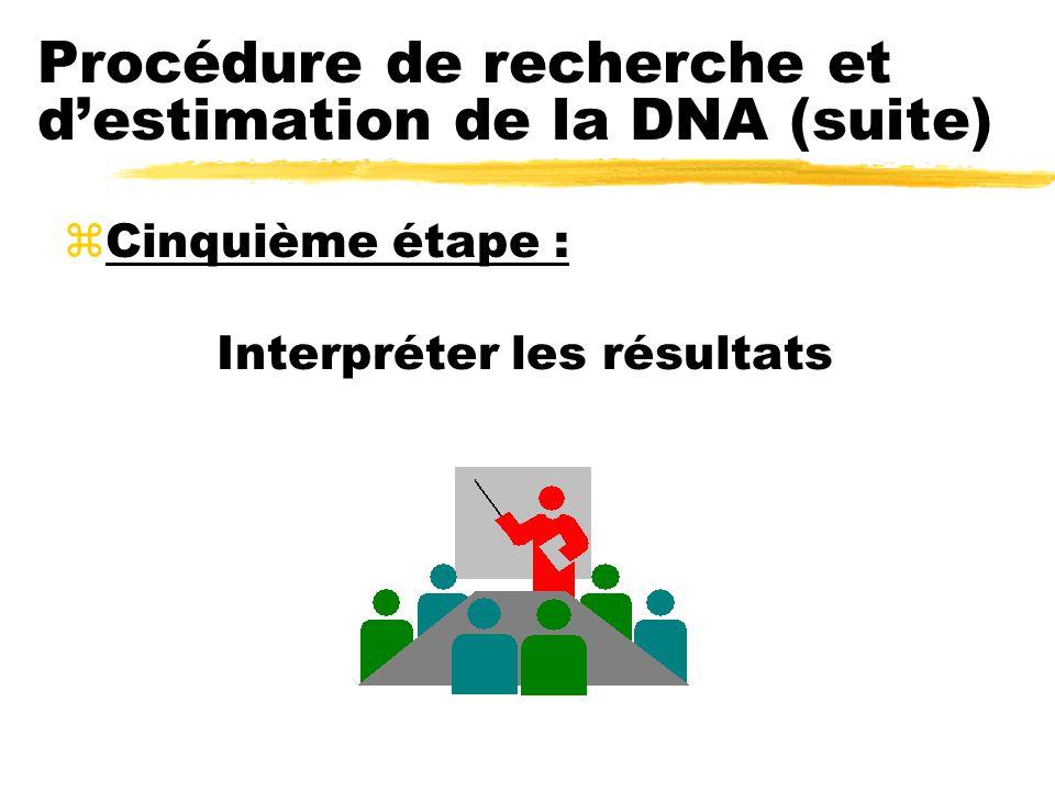 Procédure de recherche et destimation de la DNA (suite) zCinquième étape : Interpréter les résultats