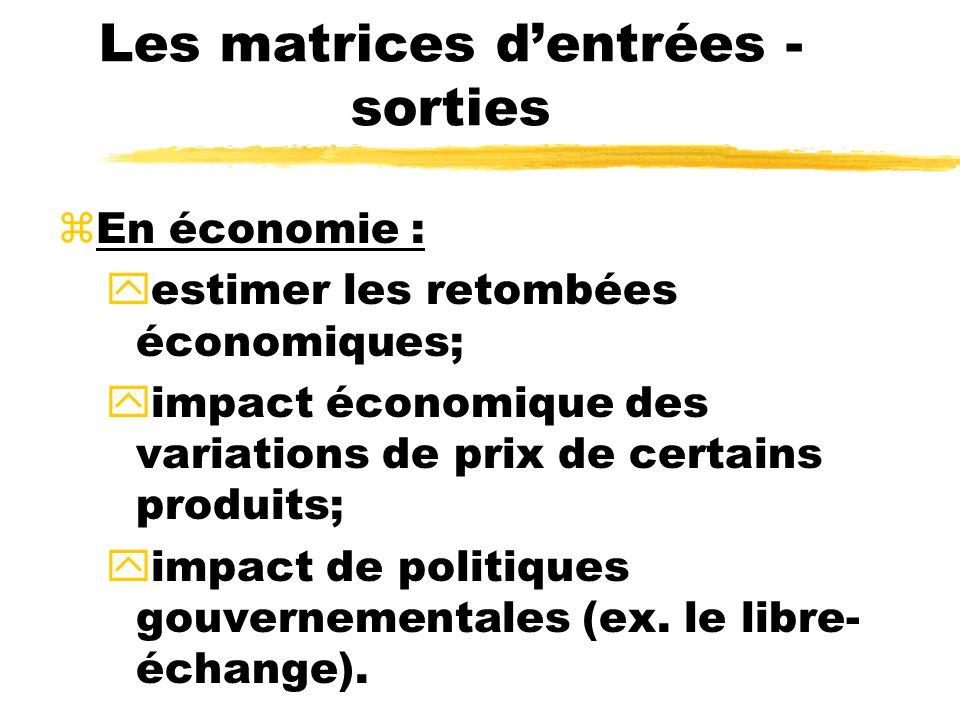Les matrices dentrées - sorties zEn économie : yestimer les retombées économiques; yimpact économique des variations de prix de certains produits; yimpact de politiques gouvernementales (ex.
