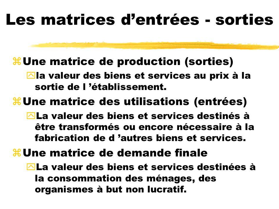 Les matrices dentrées - sorties zUne matrice de production (sorties) yla valeur des biens et services au prix à la sortie de l établissement. zUne mat