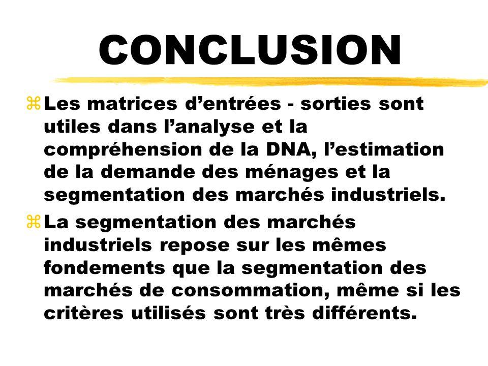CONCLUSION zLes matrices dentrées - sorties sont utiles dans lanalyse et la compréhension de la DNA, lestimation de la demande des ménages et la segmentation des marchés industriels.