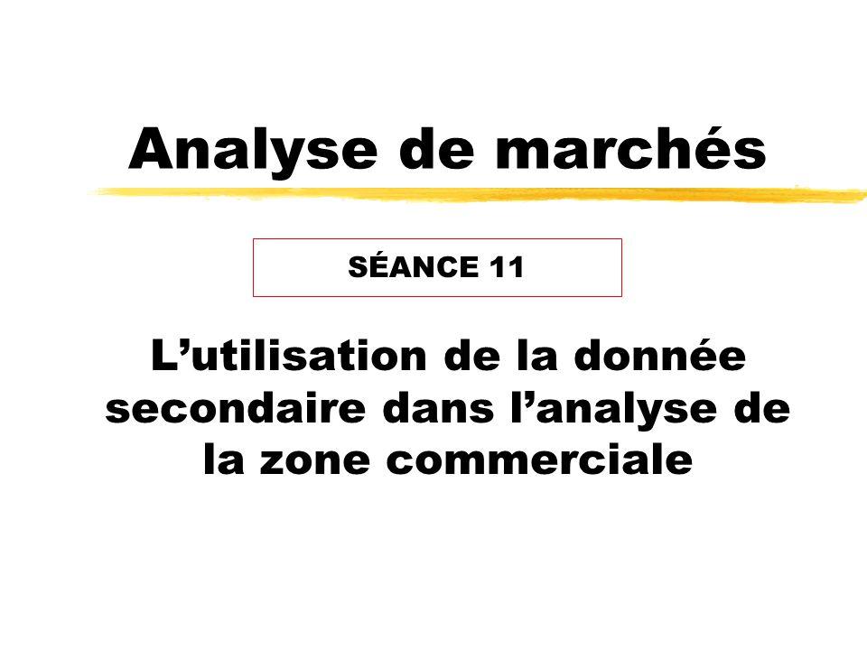 Analyse de marchés Lutilisation de la donnée secondaire dans lanalyse de la zone commerciale SÉANCE 11