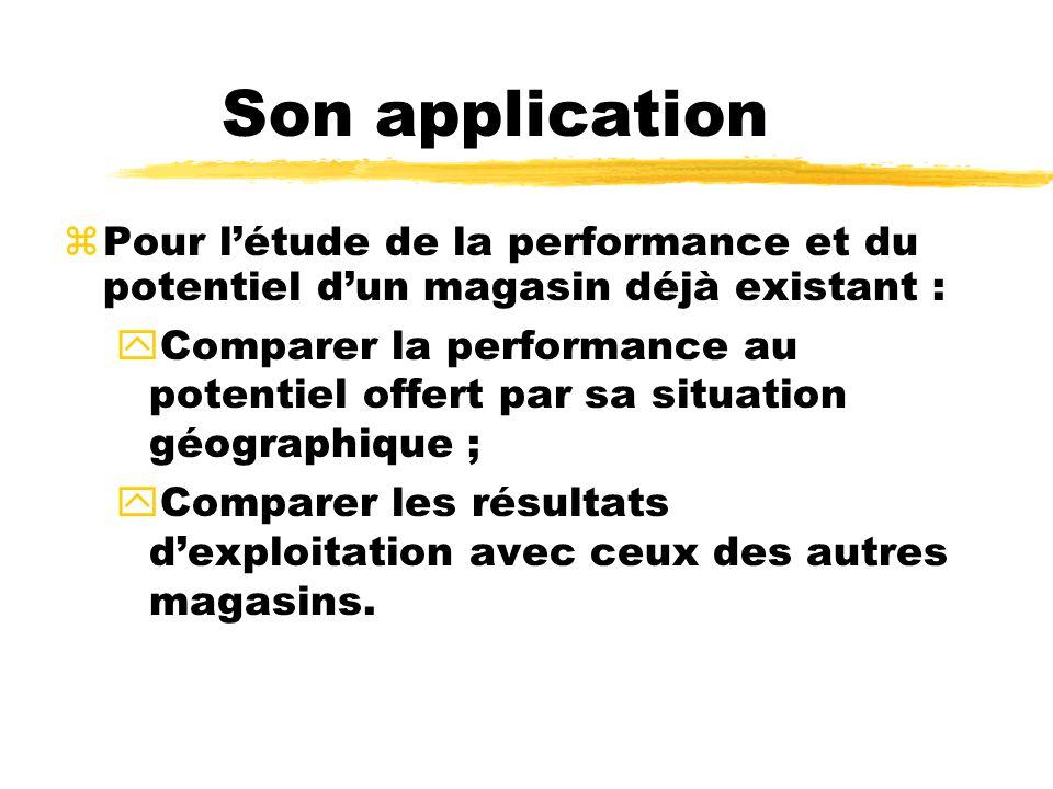 Son application zPour létude de la performance et du potentiel dun magasin déjà existant : yComparer la performance au potentiel offert par sa situati