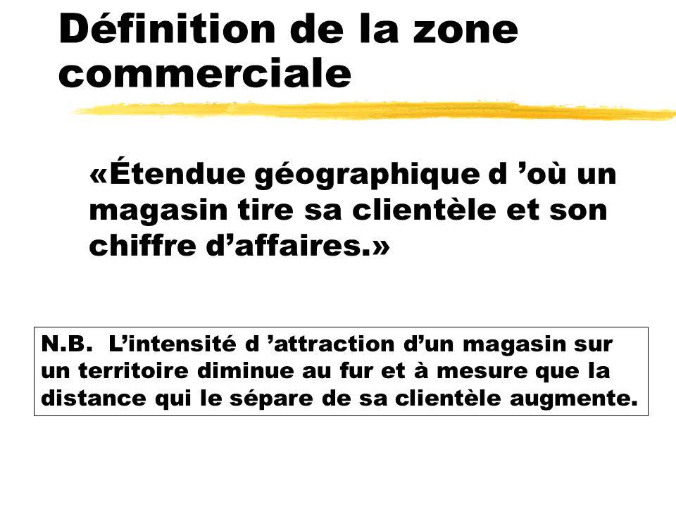 Définition de la zone commerciale «Étendue géographique d où un magasin tire sa clientèle et son chiffre daffaires.» N.B.Lintensité d attraction dun m