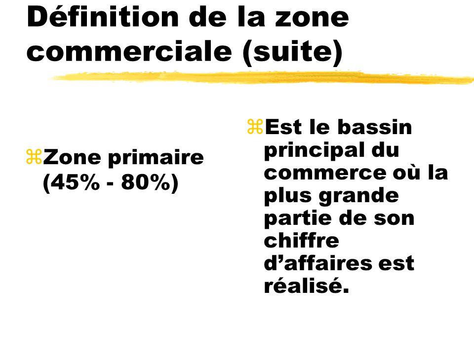 Définition de la zone commerciale (suite) zZone primaire (45% - 80%) zEst le bassin principal du commerce où la plus grande partie de son chiffre daff