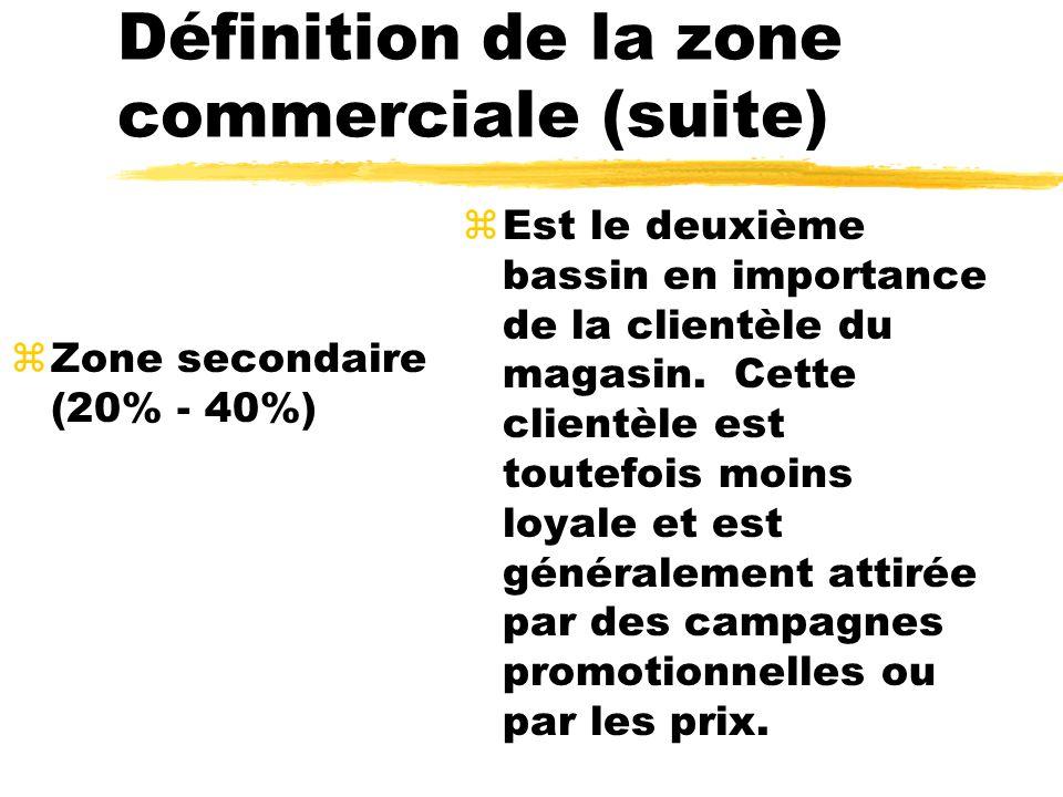 Définition de la zone commerciale (suite) zZone secondaire (20% - 40%) zEst le deuxième bassin en importance de la clientèle du magasin. Cette clientè