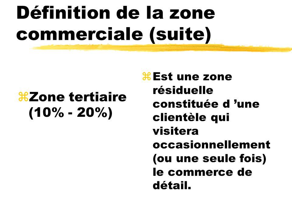 Définition de la zone commerciale (suite) zZone tertiaire (10% - 20%) zEst une zone résiduelle constituée d une clientèle qui visitera occasionnelleme