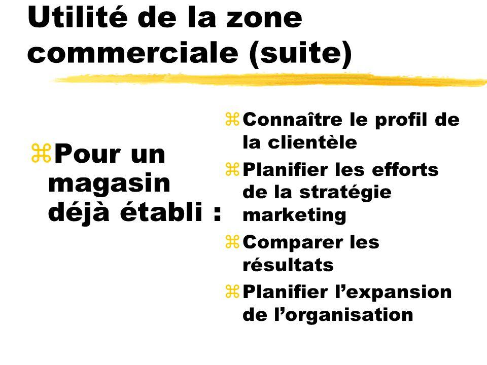 Utilité de la zone commerciale (suite) zPour un magasin déjà établi : zConnaître le profil de la clientèle zPlanifier les efforts de la stratégie mark