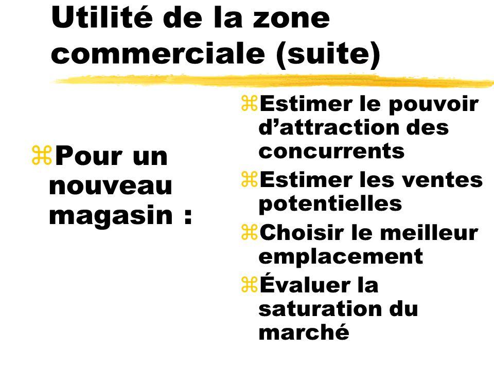 Utilité de la zone commerciale (suite) zPour un nouveau magasin : zEstimer le pouvoir dattraction des concurrents zEstimer les ventes potentielles zCh
