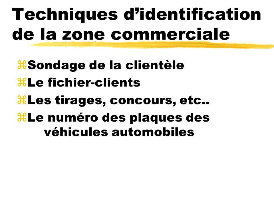 Techniques didentification de la zone commerciale zSondage de la clientèle zLe fichier-clients zLes tirages, concours, etc.. zLe numéro des plaques de