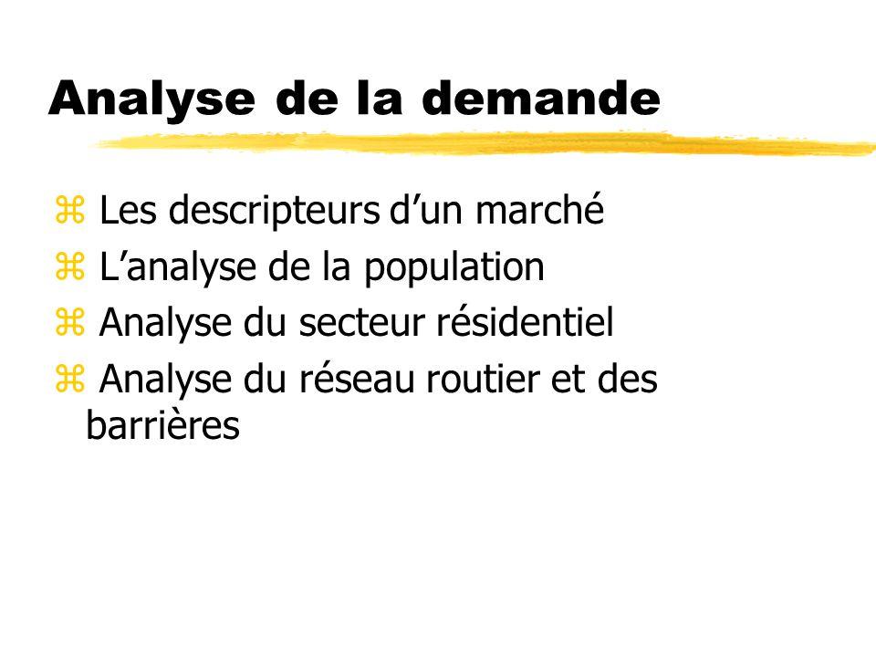 Analyse de la demande z Les descripteurs dun marché z Lanalyse de la population z Analyse du secteur résidentiel z Analyse du réseau routier et des ba