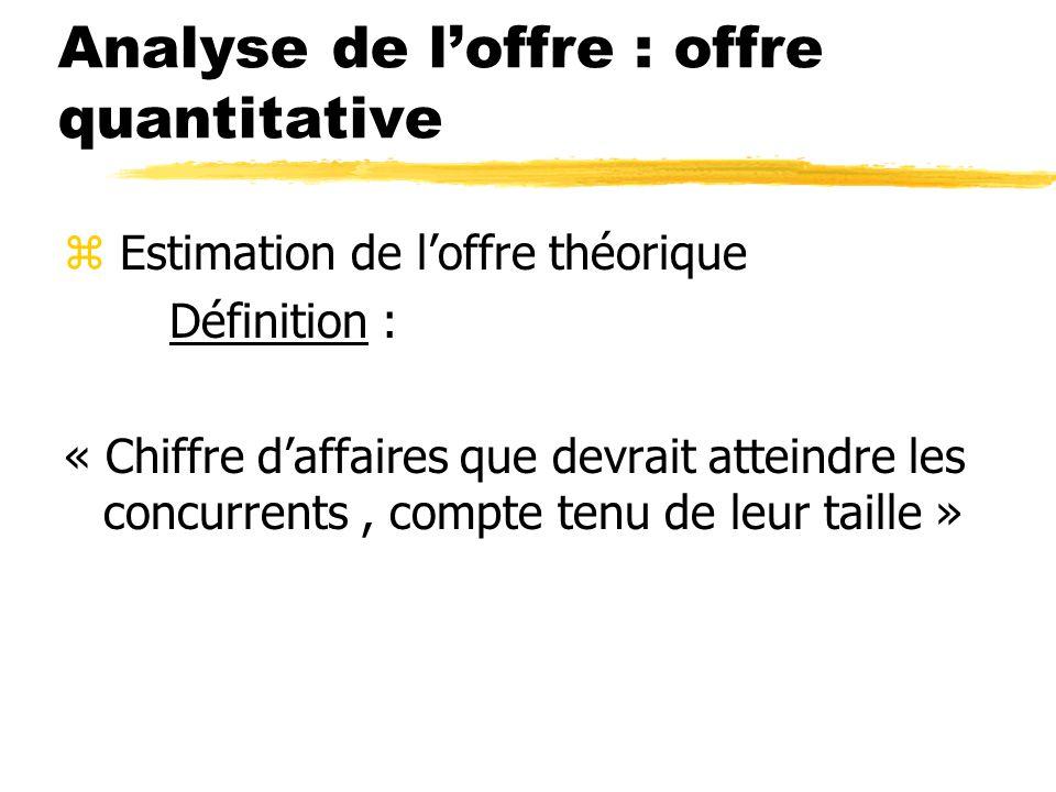 Analyse de loffre : offre quantitative z Estimation de loffre théorique Définition : « Chiffre daffaires que devrait atteindre les concurrents, compte